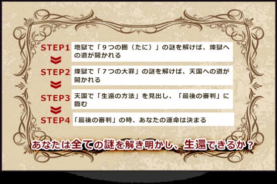 【東京】インフェルノ・コード~地獄からの生還~