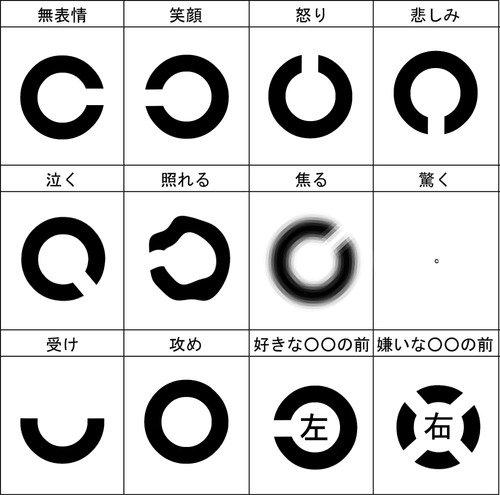 キャラクター,表情,一覧,画像,まとめ009